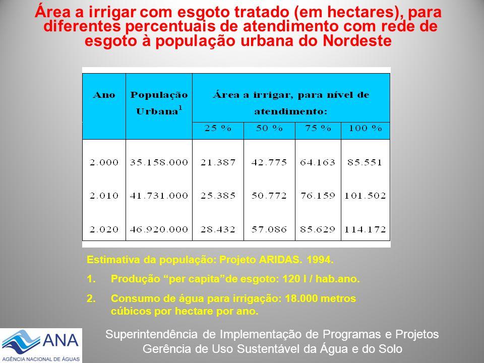 Superintendência de Implementação de Programas e Projetos Gerência de Uso Sustentável da Água e do Solo Área a irrigar com esgoto tratado (em hectares