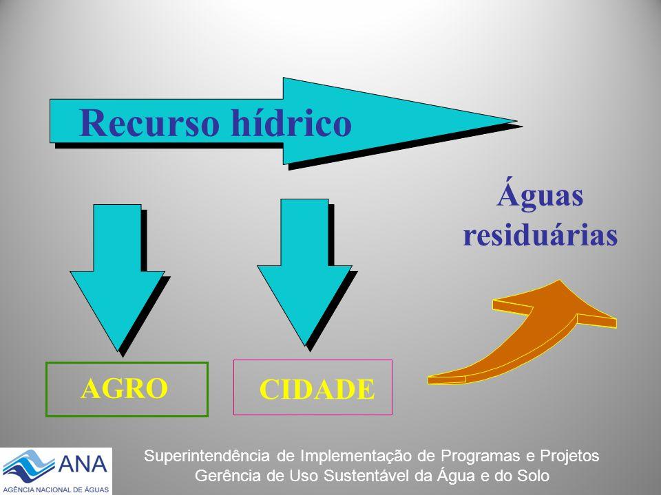 Superintendência de Implementação de Programas e Projetos Gerência de Uso Sustentável da Água e do Solo Recurso hídrico AGRO CIDADE Águas residuárias