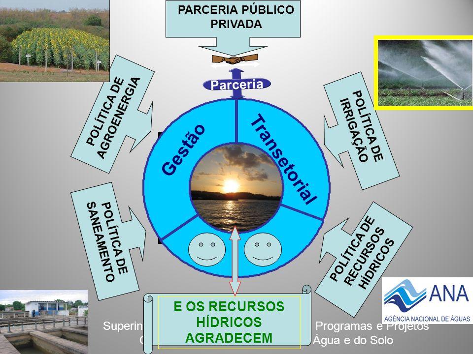 Superintendência de Implementação de Programas e Projetos Gerência de Uso Sustentável da Água e do Solo POLÍTICA DE AGROENERGIA POLÍTICA DE SANEAMENTO
