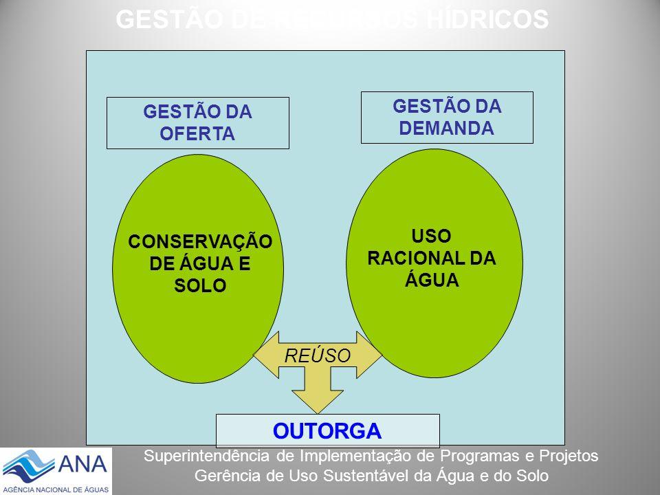 Superintendência de Implementação de Programas e Projetos Gerência de Uso Sustentável da Água e do Solo OUTORGA CONSERVAÇÃO DE ÁGUA E SOLO USO RACIONA