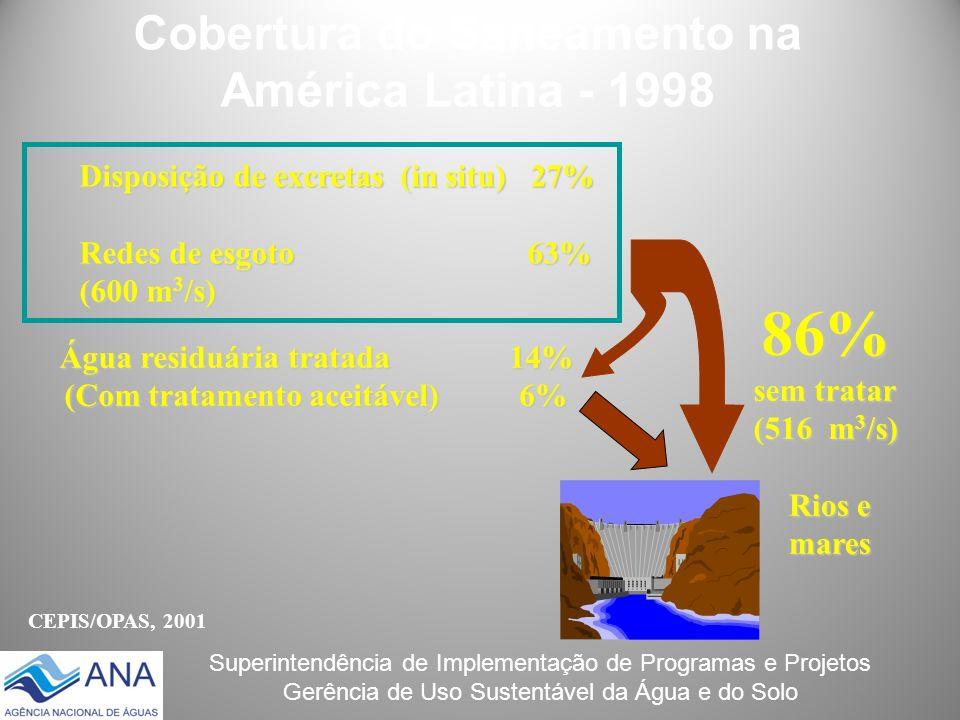 Superintendência de Implementação de Programas e Projetos Gerência de Uso Sustentável da Água e do Solo Cobertura do Saneamento na América Latina - 19