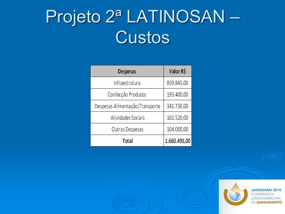 Projeto 2ª LATINOSAN – Custos