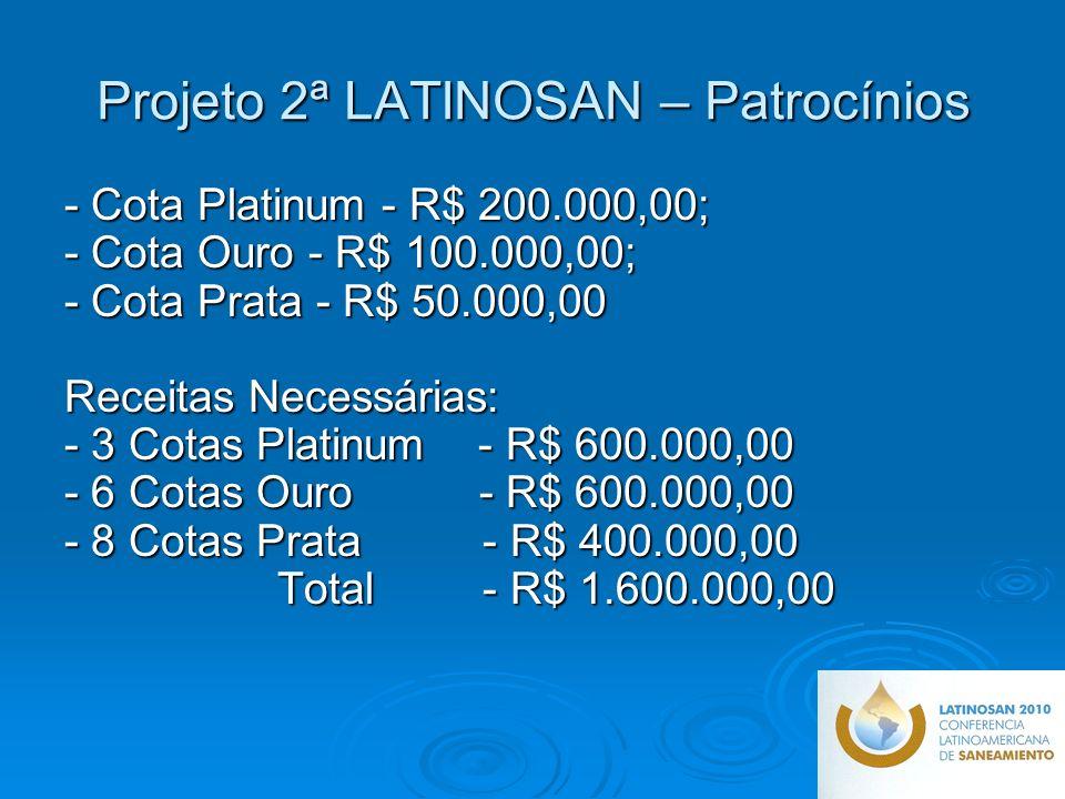 Projeto 2ª LATINOSAN – Patrocínios - Cota Platinum - R$ 200.000,00; - Cota Ouro - R$ 100.000,00; - Cota Prata - R$ 50.000,00 Receitas Necessárias: - 3 Cotas Platinum - R$ 600.000,00 - 6 Cotas Ouro - R$ 600.000,00 - 8 Cotas Prata - R$ 400.000,00 Total - R$ 1.600.000,00