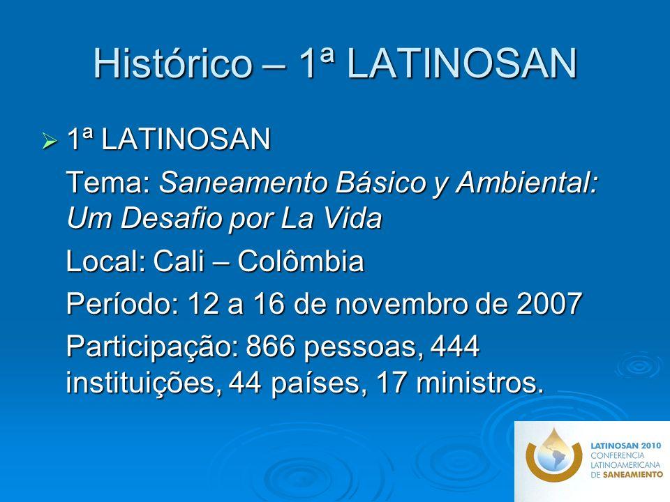Histórico – 1ª LATINOSAN 1ª LATINOSAN 1ª LATINOSAN Tema: Saneamento Básico y Ambiental: Um Desafio por La Vida Local: Cali – Colômbia Período: 12 a 16 de novembro de 2007 Participação: 866 pessoas, 444 instituições, 44 países, 17 ministros.