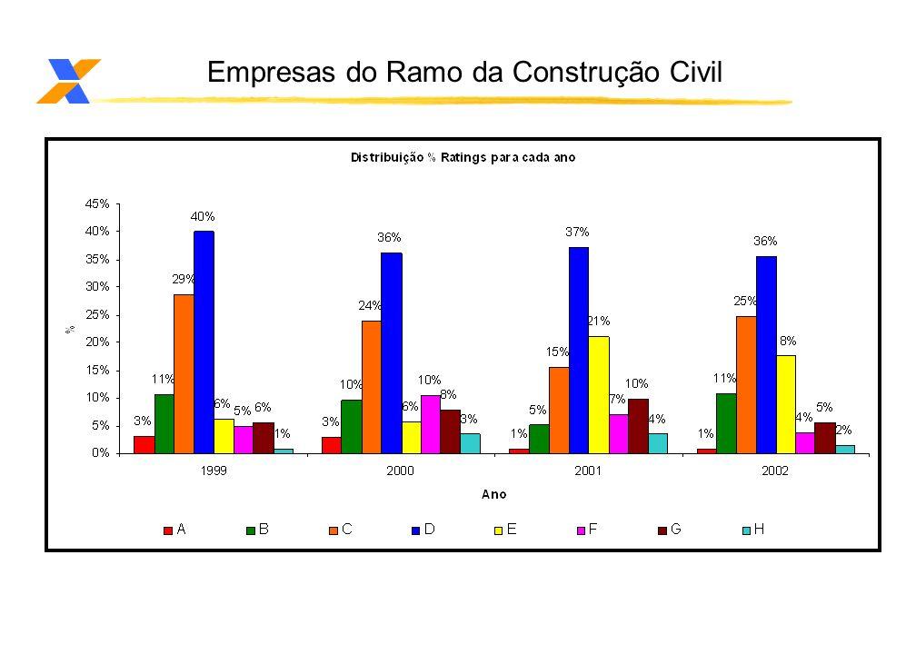 DICRE Diretoria de Crédito e Recuperação de Ativos JUL/2002 INDICADORES DE CRÉDITO Carteira Habitacional