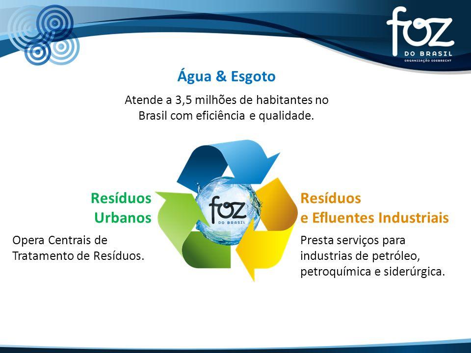 Atende a 3,5 milhões de habitantes no Brasil com eficiência e qualidade. Resíduos e Efluentes Industriais Resíduos Urbanos Água & Esgoto Presta serviç
