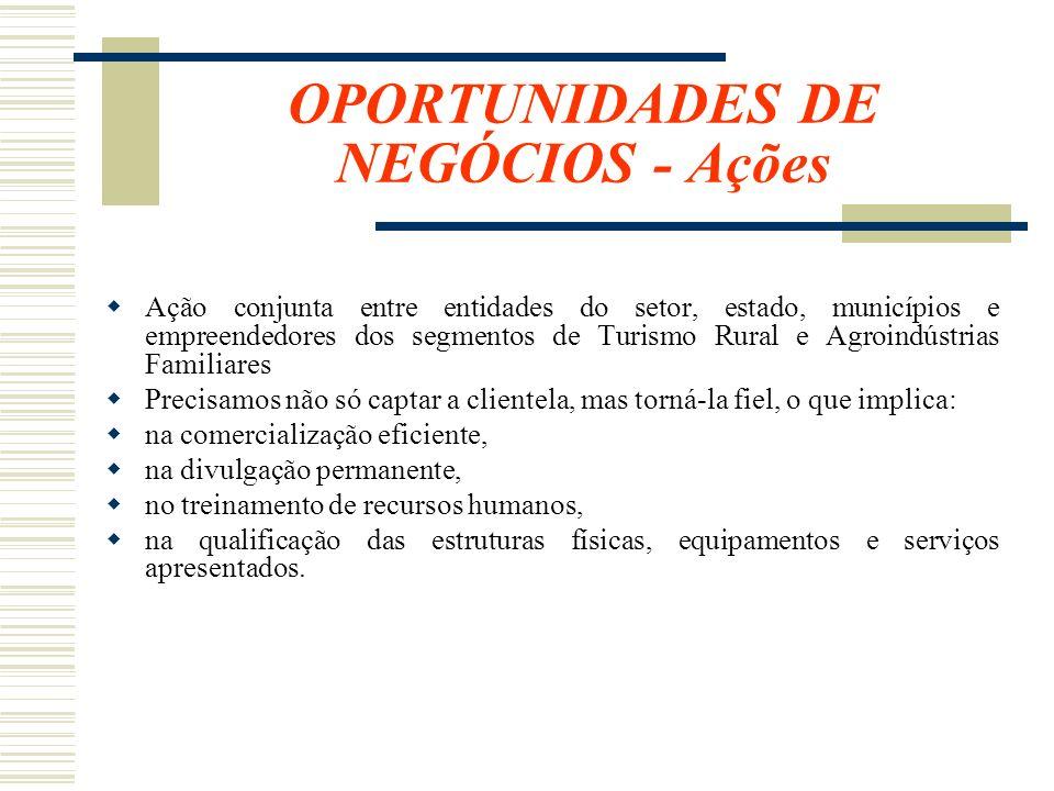 OPORTUNIDADES DE NEGÓCIOS - Ações Ação conjunta entre entidades do setor, estado, municípios e empreendedores dos segmentos de Turismo Rural e Agroind