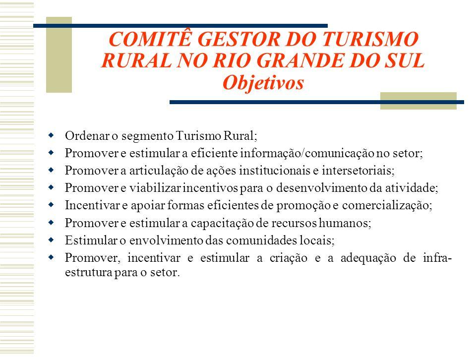 COMITÊ GESTOR DO TURISMO RURAL NO RIO GRANDE DO SUL Objetivos Ordenar o segmento Turismo Rural; Promover e estimular a eficiente informação/comunicaçã