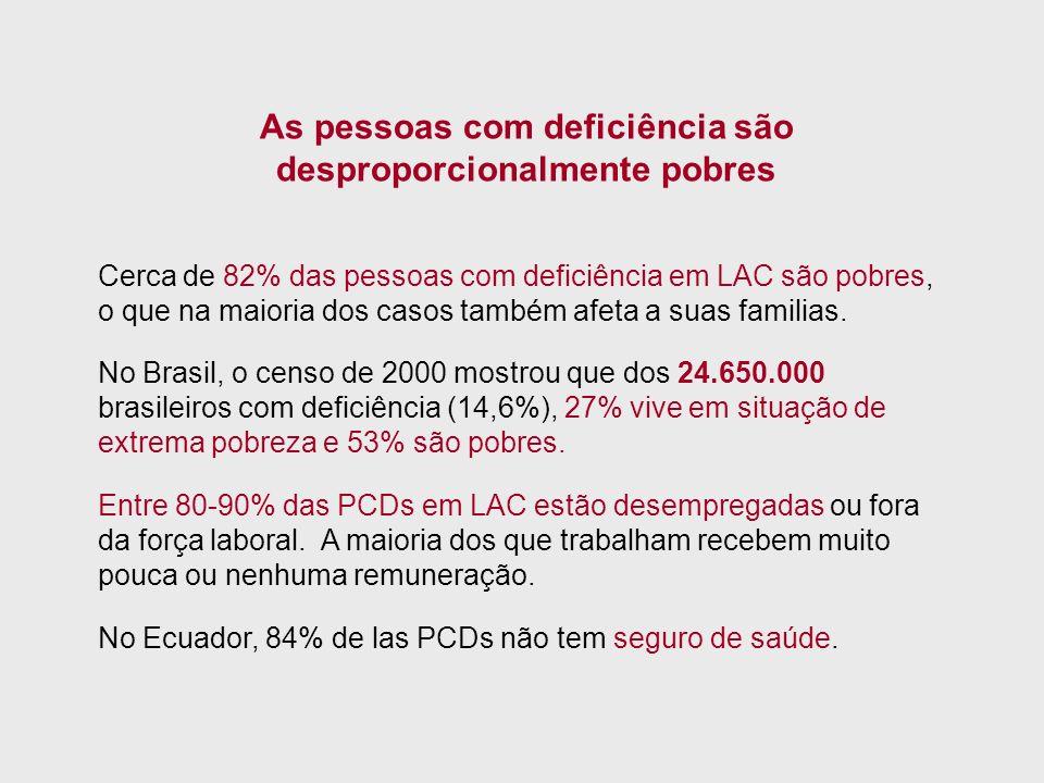 As pessoas com deficiência são desproporcionalmente pobres Cerca de 82% das pessoas com deficiência em LAC são pobres, o que na maioria dos casos tamb
