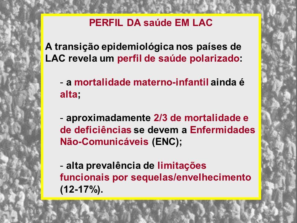 População Urbana em Portugal Fonte: ONU – Prospectivas de Urbanização no Mundo PERFIL DA saúde EM LAC A transição epidemiológica nos países de LAC rev