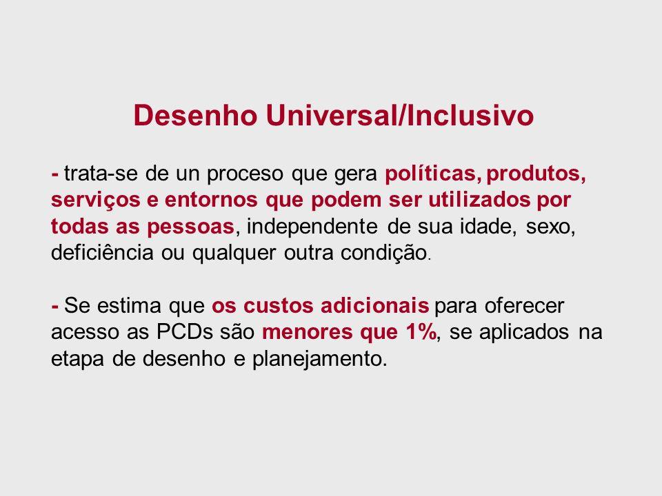 Desenho Universal/Inclusivo - trata-se de un proceso que gera políticas, produtos, serviços e entornos que podem ser utilizados por todas as pessoas,