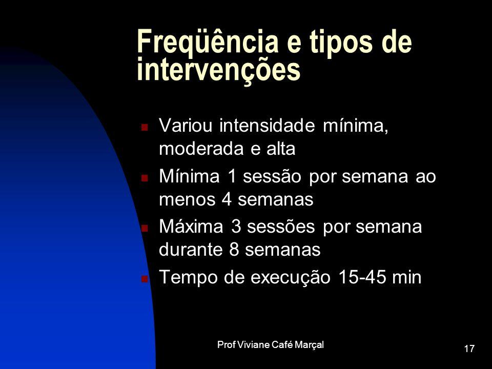 Prof Viviane Café Marçal 17 Freqüência e tipos de intervenções Variou intensidade mínima, moderada e alta Mínima 1 sessão por semana ao menos 4 semana
