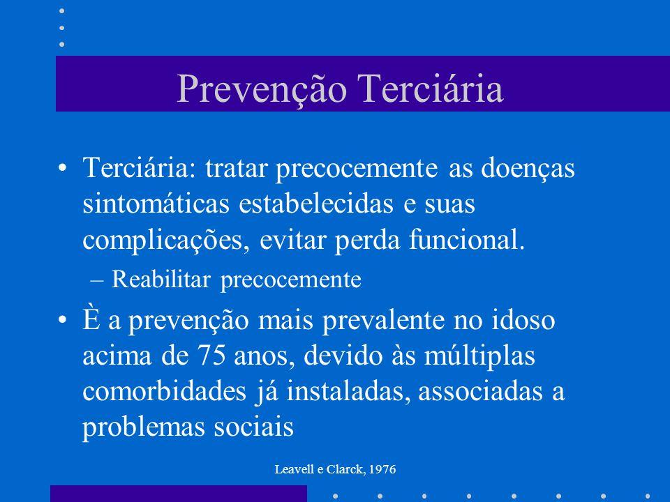 Leavell e Clarck, 1976 Prevenção Terciária Terciária: tratar precocemente as doenças sintomáticas estabelecidas e suas complicações, evitar perda funcional.