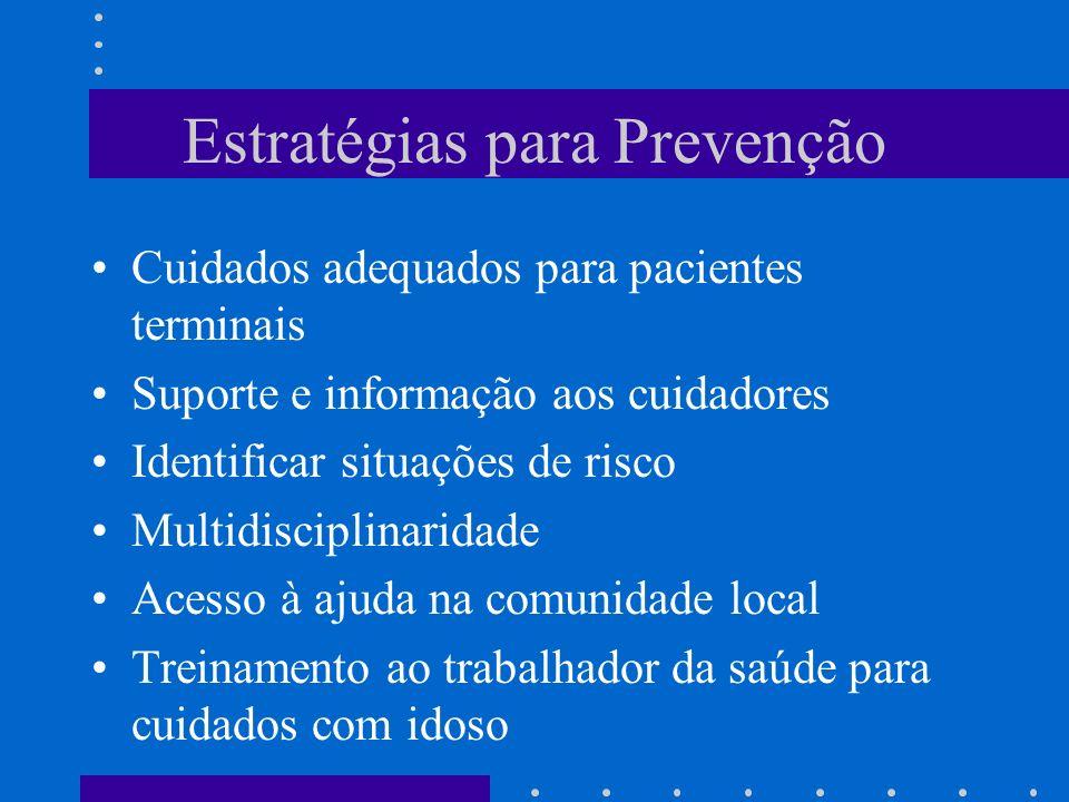 Estratégias para Prevenção Cuidados adequados para pacientes terminais Suporte e informação aos cuidadores Identificar situações de risco Multidisciplinaridade Acesso à ajuda na comunidade local Treinamento ao trabalhador da saúde para cuidados com idoso