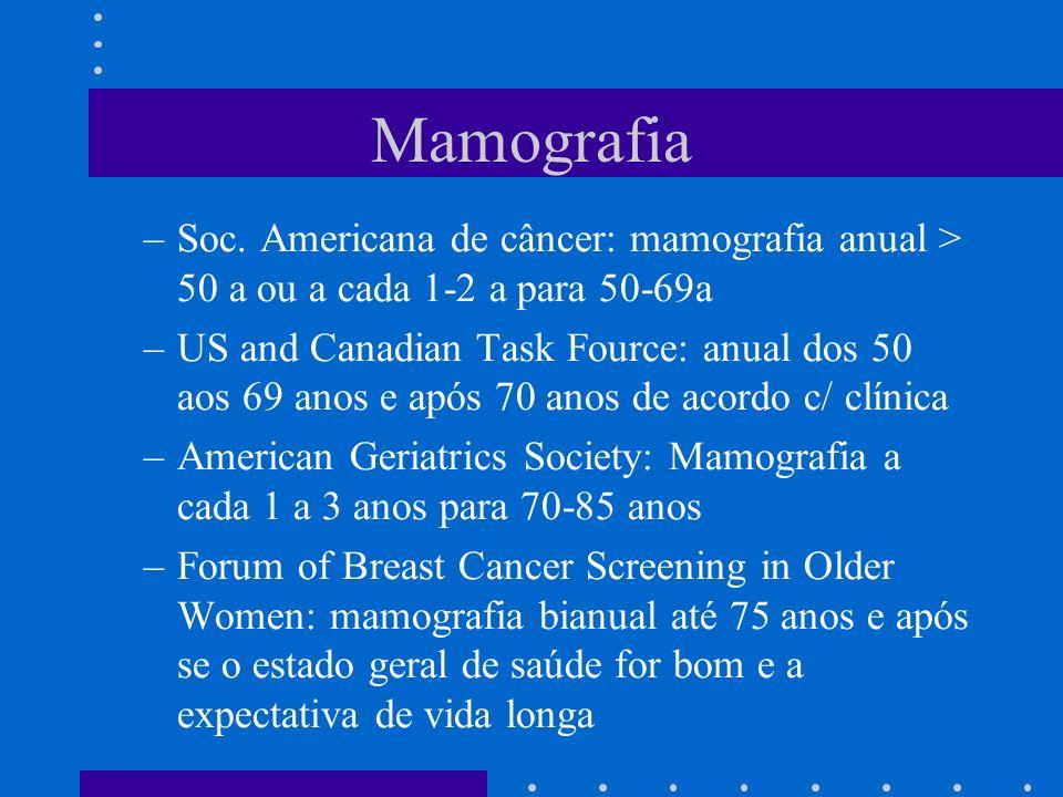 Mamografia –Soc.