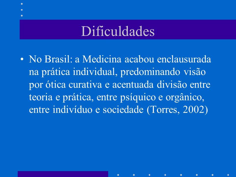 Dificuldades No Brasil: a Medicina acabou enclausurada na prática individual, predominando visão por ótica curativa e acentuada divisão entre teoria e prática, entre psíquico e orgânico, entre indivíduo e sociedade (Torres, 2002)
