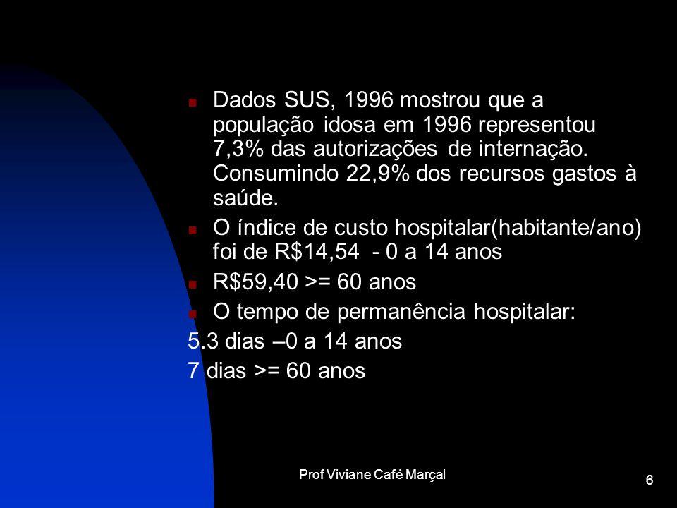 Prof Viviane Café Marçal 6 Dados SUS, 1996 mostrou que a população idosa em 1996 representou 7,3% das autorizações de internação. Consumindo 22,9% dos