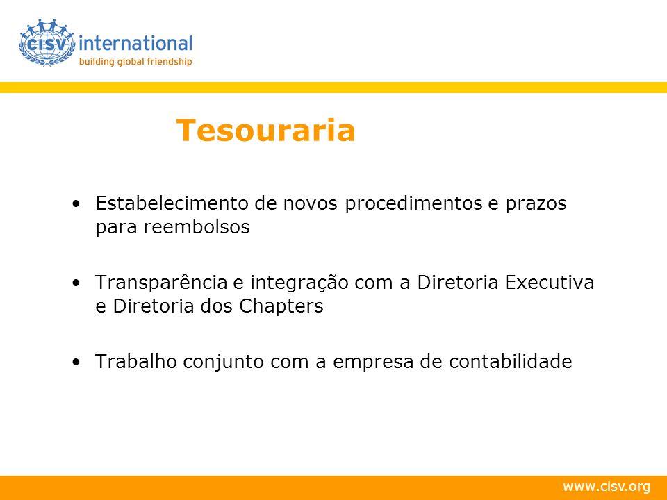 www.cisv.org Tesouraria Estabelecimento de novos procedimentos e prazos para reembolsos Transparência e integração com a Diretoria Executiva e Diretoria dos Chapters Trabalho conjunto com a empresa de contabilidade