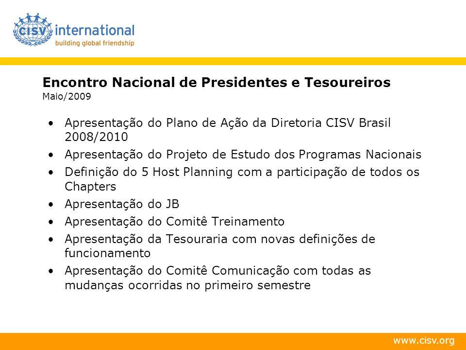 www.cisv.org Encontro Nacional de Presidentes e Tesoureiros Maio/2009 Apresentação do Plano de Ação da Diretoria CISV Brasil 2008/2010 Apresentação do Projeto de Estudo dos Programas Nacionais Definição do 5 Host Planning com a participação de todos os Chapters Apresentação do JB Apresentação do Comitê Treinamento Apresentação da Tesouraria com novas definições de funcionamento Apresentação do Comitê Comunicação com todas as mudanças ocorridas no primeiro semestre