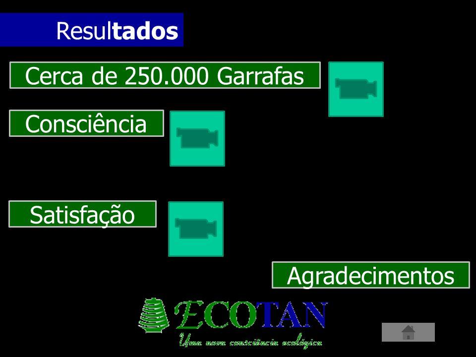 Resultados Cerca de 250.000 Garrafas Consciência Satisfação Agradecimentos