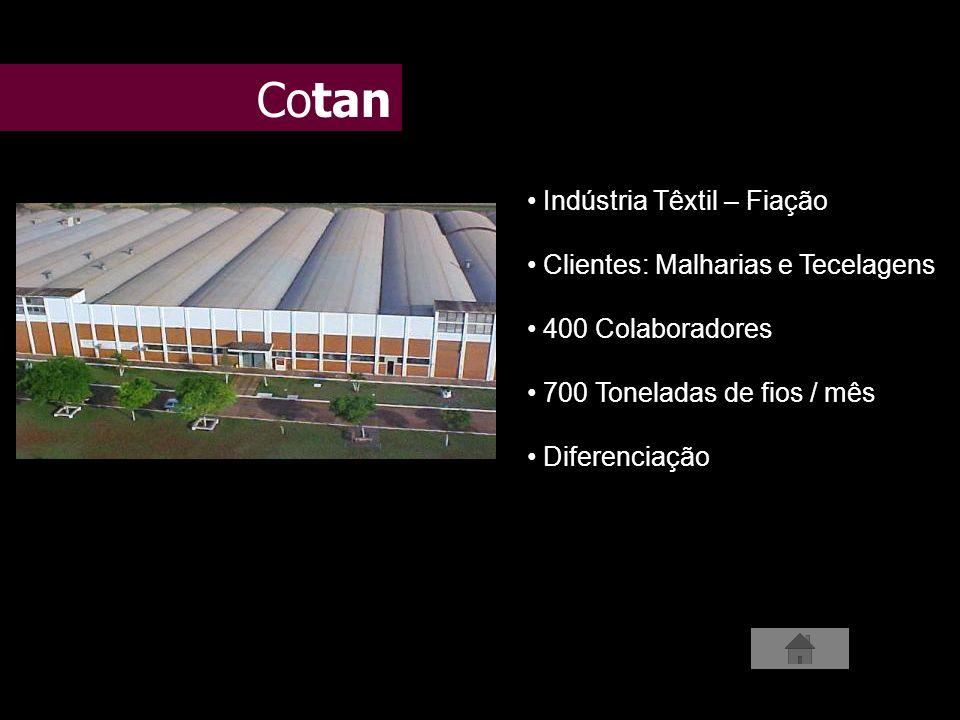 Indústria Têxtil – Fiação Clientes: Malharias e Tecelagens 400 Colaboradores 700 Toneladas de fios / mês Diferenciação Cotan