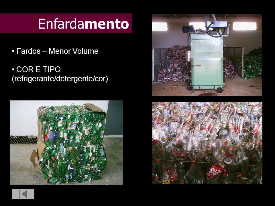 Enfardamento Fardos – Menor Volume COR E TIPO (refrigerante/detergente/cor)