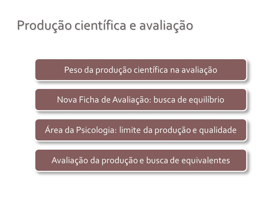 Produção científica e avaliação Peso da produção científica na avaliação Nova Ficha de Avaliação: busca de equilíbrio Área da Psicologia: limite da pr
