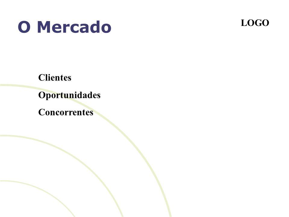 LOGO O Mercado Clientes Oportunidades Concorrentes