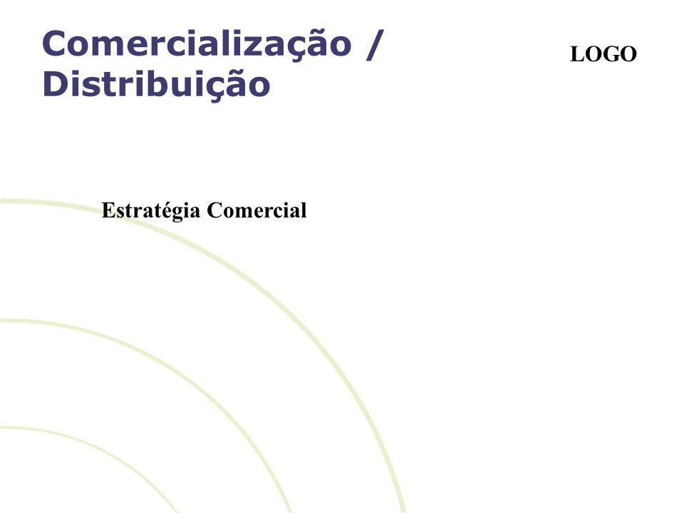 LOGO Comercialização / Distribuição Estratégia Comercial