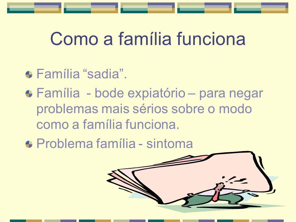 Como a família funciona Família sadia. Família - bode expiatório – para negar problemas mais sérios sobre o modo como a família funciona. Problema fam