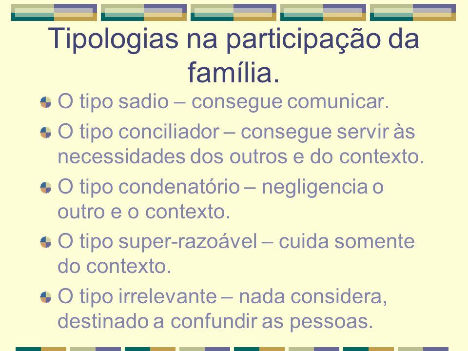 Tipologias na participação da família. O tipo sadio – consegue comunicar. O tipo conciliador – consegue servir às necessidades dos outros e do context
