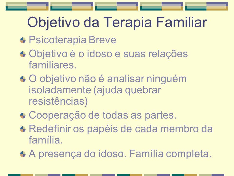 Objetivo da Terapia Familiar Psicoterapia Breve Objetivo é o idoso e suas relações familiares. O objetivo não é analisar ninguém isoladamente (ajuda q