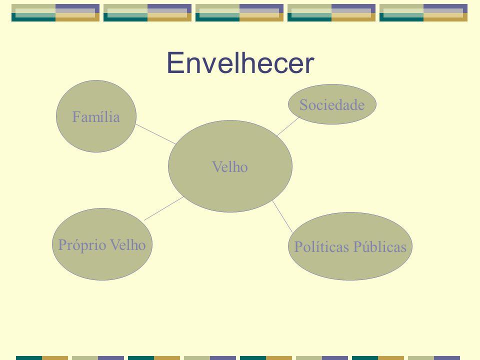 Velhice e Família A família é uma instituição em processo de mudança e adaptação às novas realidades.