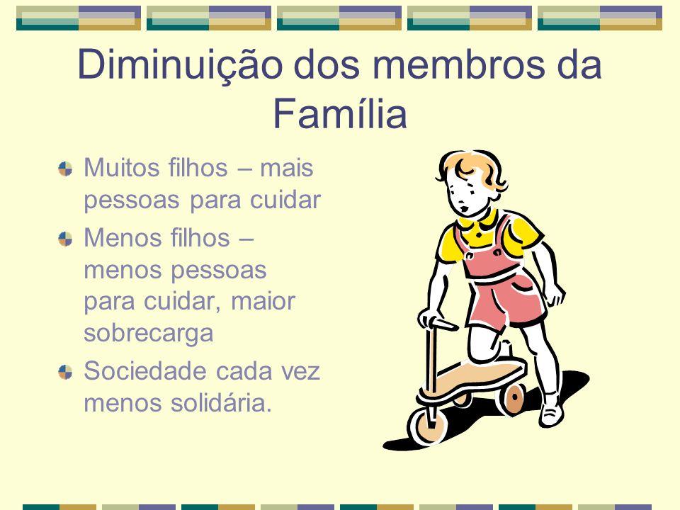 Idosos e filhos Saad 1999, Peixoto 1998 no Brasil, o intercâmbio de ajuda entre pais e filhos tende a se estender ao longo de todo o ciclo de vida familiar, como se existisse uma espécie de contrato intergeracional estipulando o papel dos diferentes membros da família em cada fase do ciclo.