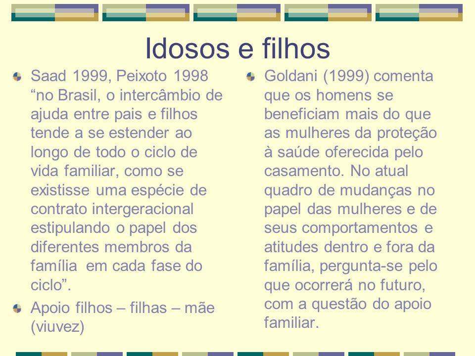 Idosos e filhos Saad 1999, Peixoto 1998 no Brasil, o intercâmbio de ajuda entre pais e filhos tende a se estender ao longo de todo o ciclo de vida fam