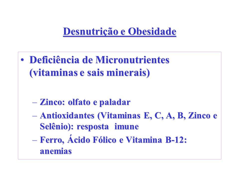 Desnutrição e Obesidade Deficiência de Micronutrientes (vitaminas e sais minerais)Deficiência de Micronutrientes (vitaminas e sais minerais) –Zinco: o