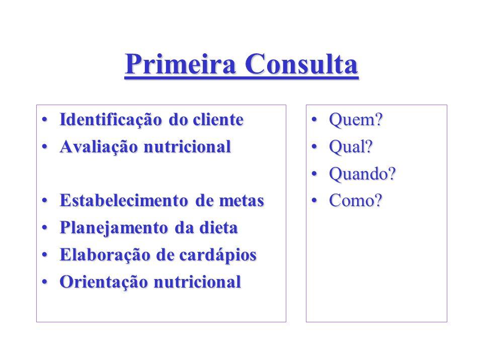 Primeira Consulta Identificação do clienteIdentificação do cliente Avaliação nutricionalAvaliação nutricional Estabelecimento de metasEstabelecimento