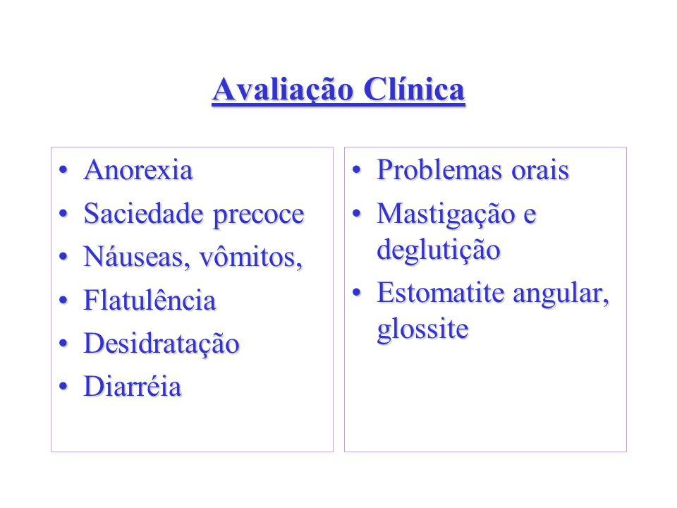 Avaliação Clínica AnorexiaAnorexia Saciedade precoceSaciedade precoce Náuseas, vômitos,Náuseas, vômitos, FlatulênciaFlatulência DesidrataçãoDesidrataç