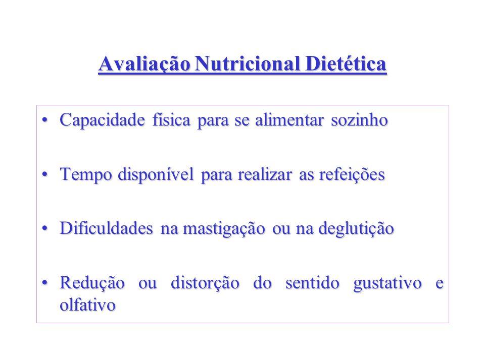 Avaliação Nutricional Dietética Capacidade física para se alimentar sozinhoCapacidade física para se alimentar sozinho Tempo disponível para realizar