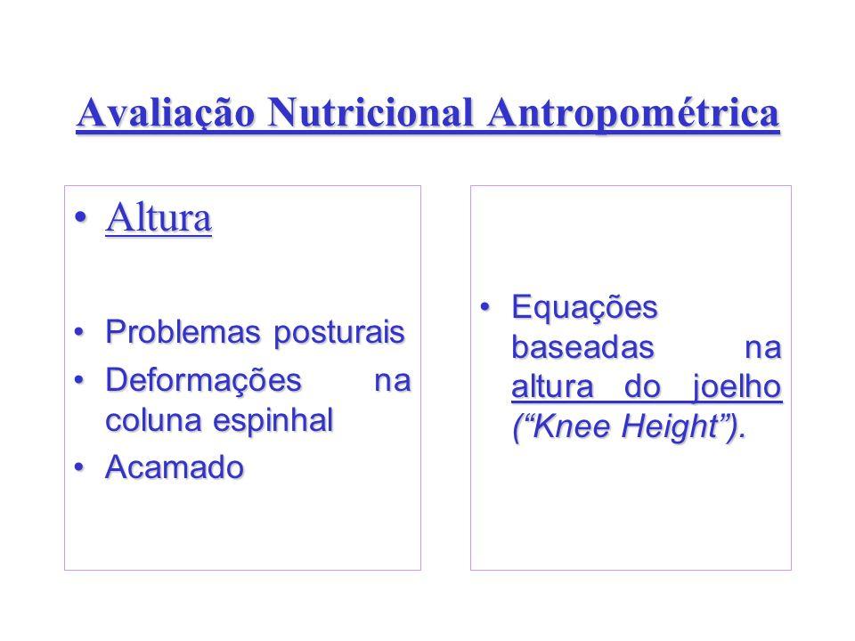 Avaliação Nutricional Antropométrica AlturaAltura Problemas posturaisProblemas posturais Deformações na coluna espinhalDeformações na coluna espinhal