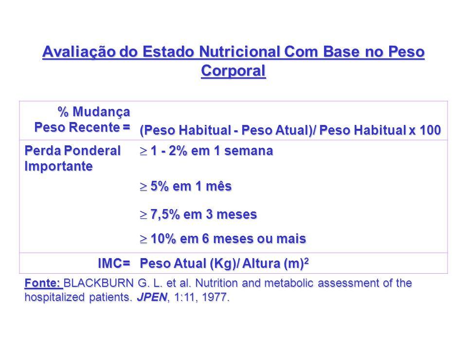 Avaliação do Estado Nutricional Com Base no Peso Corporal % Mudança Peso Recente = (Peso Habitual - Peso Atual)/ Peso Habitual x 100 Perda Ponderal Im