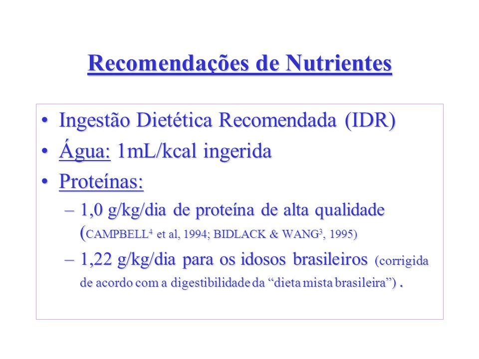 Recomendações de Nutrientes Ingestão Dietética Recomendada (IDR)Ingestão Dietética Recomendada (IDR) Água: 1mL/kcal ingeridaÁgua: 1mL/kcal ingerida Pr