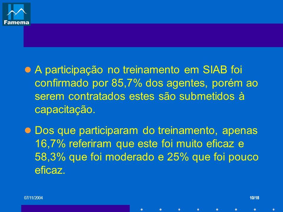 07/11/200410/18 A participação no treinamento em SIAB foi confirmado por 85,7% dos agentes, porém ao serem contratados estes são submetidos à capacita