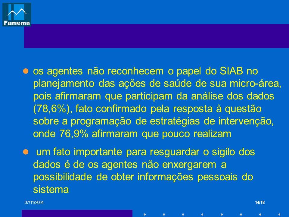 07/11/200414/18 os agentes não reconhecem o papel do SIAB no planejamento das ações de saúde de sua micro-área, pois afirmaram que participam da análi