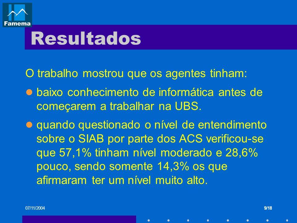 07/11/20049/18 Resultados O trabalho mostrou que os agentes tinham: baixo conhecimento de informática antes de começarem a trabalhar na UBS. quando qu