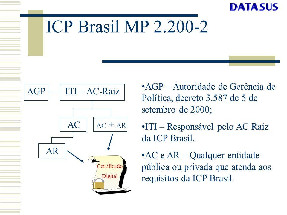ICP Brasil MP 2.200-2 AGPITI – AC-Raiz AC AC + AR AR Certificado Digital AGP – Autoridade de Gerência de Política, decreto 3.587 de 5 de setembro de 2