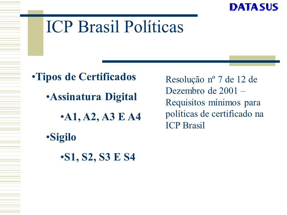 ICP Brasil Políticas Tipos de Certificados Assinatura Digital A1, A2, A3 E A4 Sigilo S1, S2, S3 E S4 Resolução nº 7 de 12 de Dezembro de 2001 – Requis