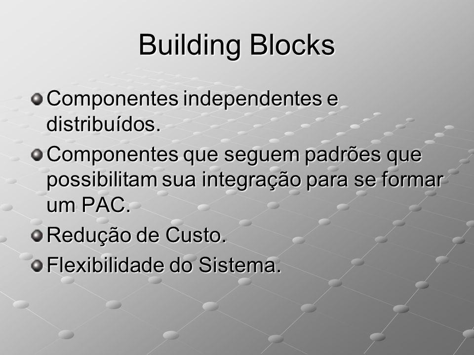 Building Blocks Componentes independentes e distribuídos. Componentes que seguem padrões que possibilitam sua integração para se formar um PAC. Reduçã