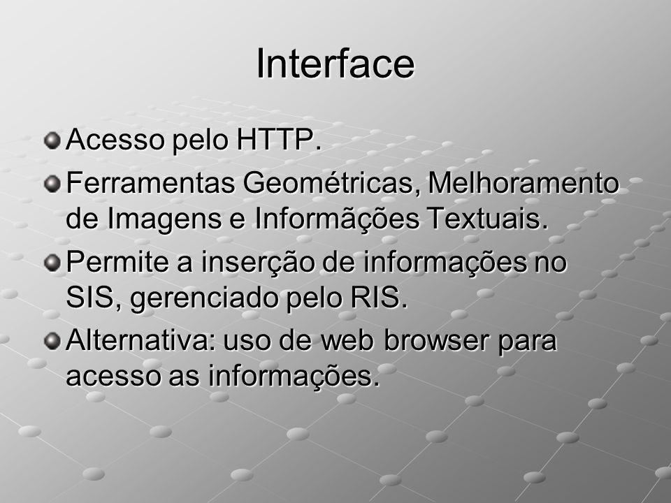 Interface Acesso pelo HTTP. Ferramentas Geométricas, Melhoramento de Imagens e Informãções Textuais. Permite a inserção de informações no SIS, gerenci
