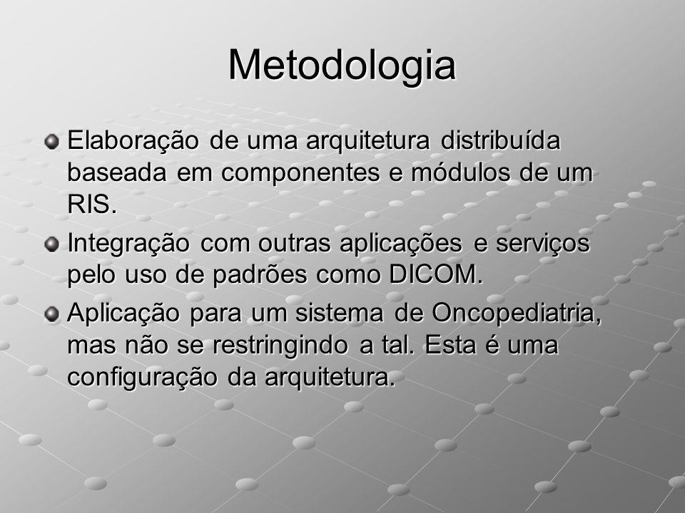 Metodologia Elaboração de uma arquitetura distribuída baseada em componentes e módulos de um RIS. Integração com outras aplicações e serviços pelo uso